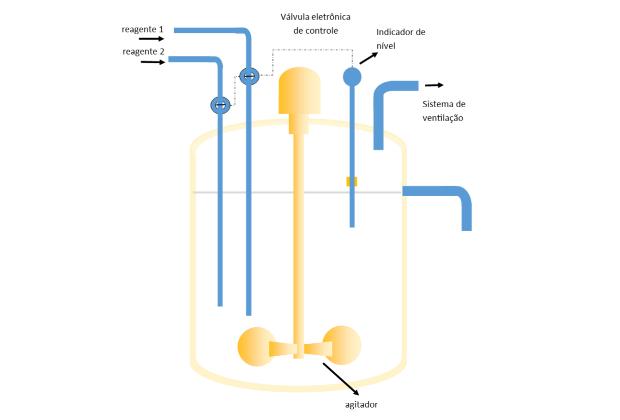 Desenho do CSTR que apresenta as funções da estrutura do equipamento - Tipos de Biodigestores, CIBiogás