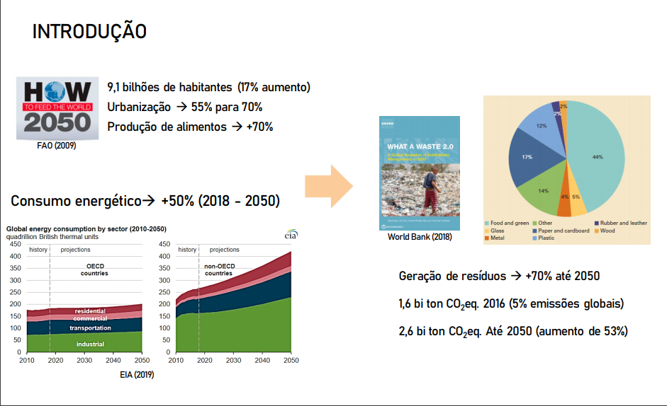 biogás até 2050