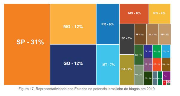 energia a biogás no Amapá